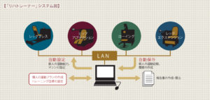 システム図